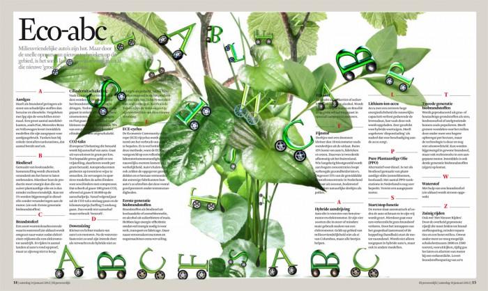 Financieel Dagblad - Eco ABC